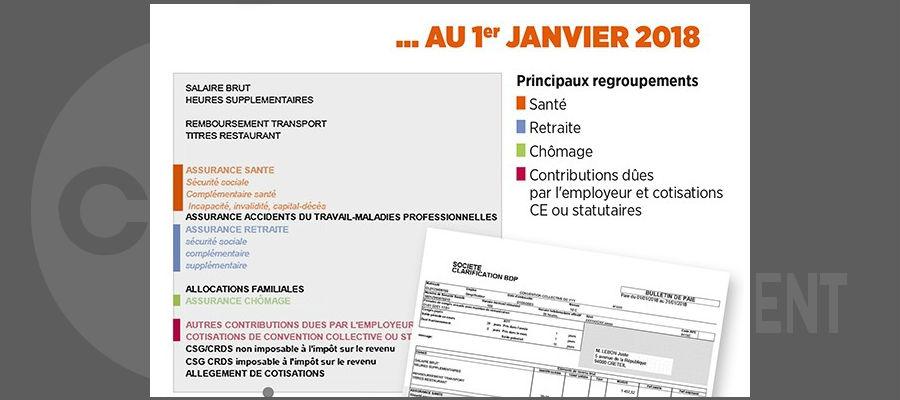 Bulletin De Paie Simplifie Pour Tous Les Salaries En 2018 Cfdt
